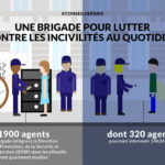 Ile-de-France : Paris durcit le ton et crée la BIP