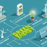 Mis sous pression par la transition énergétique, les énergéticiens s'adaptent