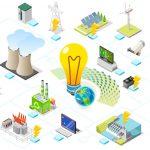 Les grands groupes leaders de la transition énergétique